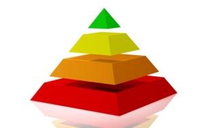 Business Pyramide