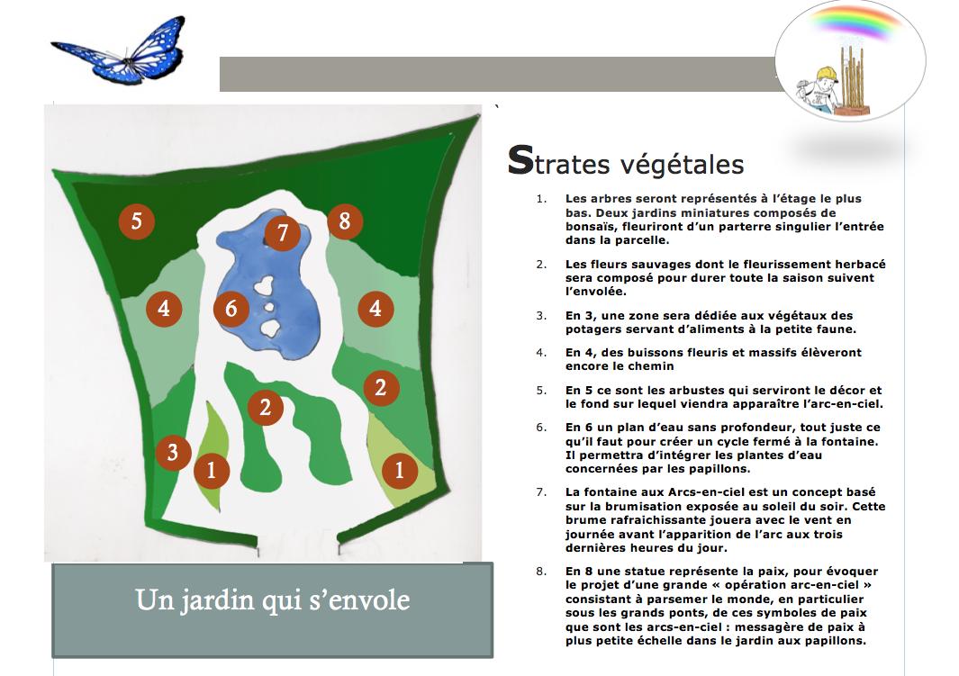 strates-vegetales2